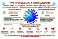 "Информационный плакат ""Коронавирус"" 8"