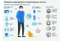 "Информационный плакат ""Коронавирус"" 11"