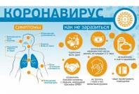 "Информационный плакат ""Коронавирус"" 2"
