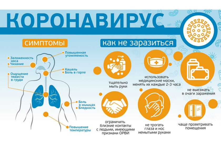 https://wp-art.ru/storage/app/media/coronavirus/plakat_simptomycovid.jpg