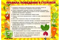 """Информационный стенд школьный """"ПРАВИЛА ПОВЕДЕНИЯ В СТОЛОВОЙ"""""""